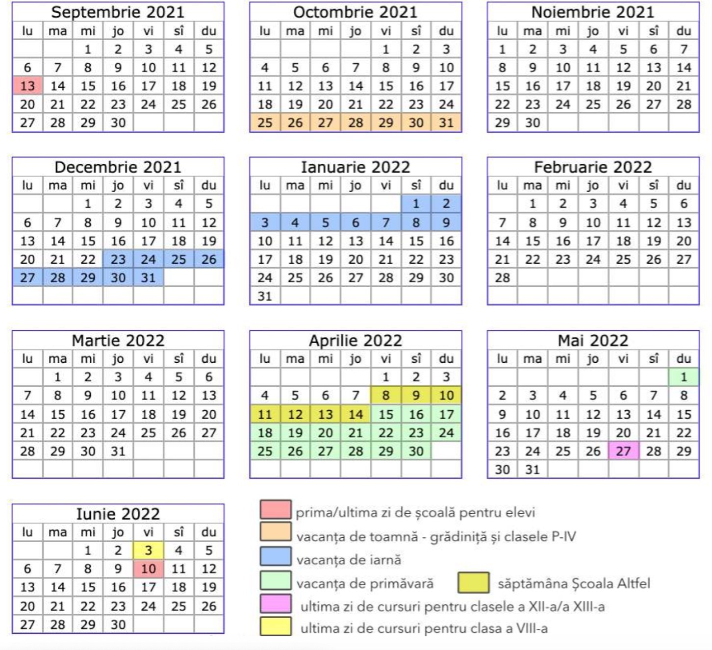 Structură an școlar 2020 - 2021